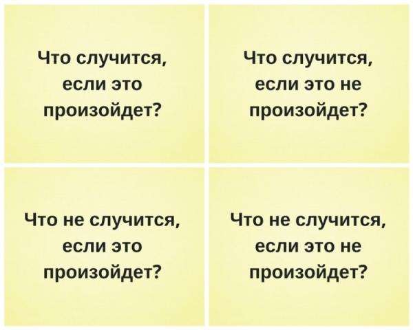 tekhnika_kvadrata_decarta_voprosi