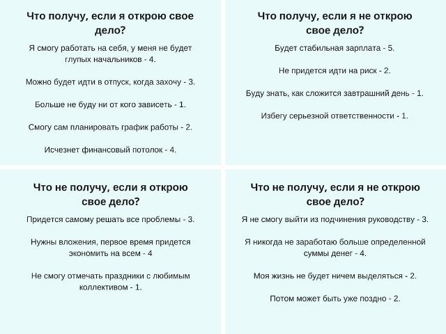 tekhnika_kvadrata_decarta_primer2