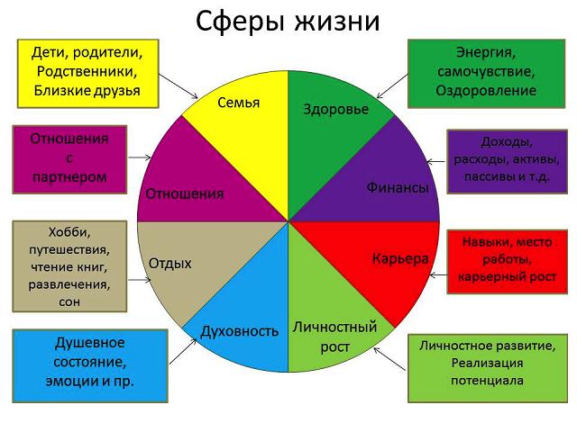 koleso_balansa